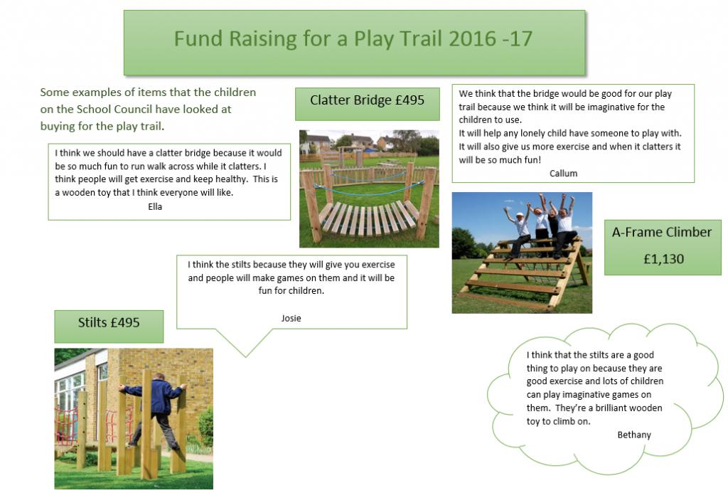 Play trail 1